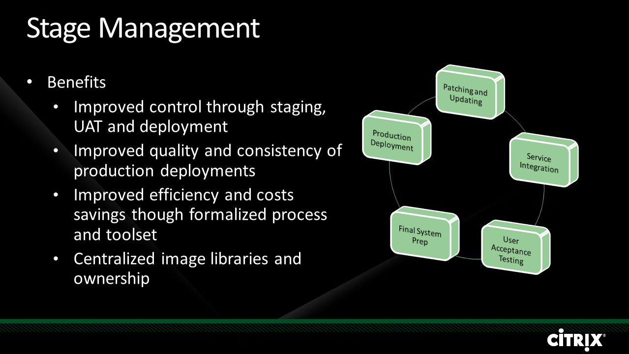 Stage Management Benefits Improved control through staging, UAT and deployment Improved quality and consistency of production deployments Improved eff