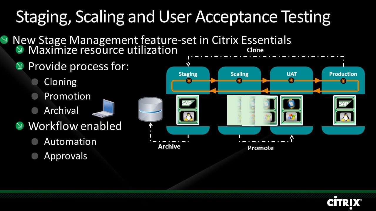 Staging, Scaling and User Acceptance Testing Maximize resource utilization Provide process for: Cloning Promotion Archival Workflow enabled Automation