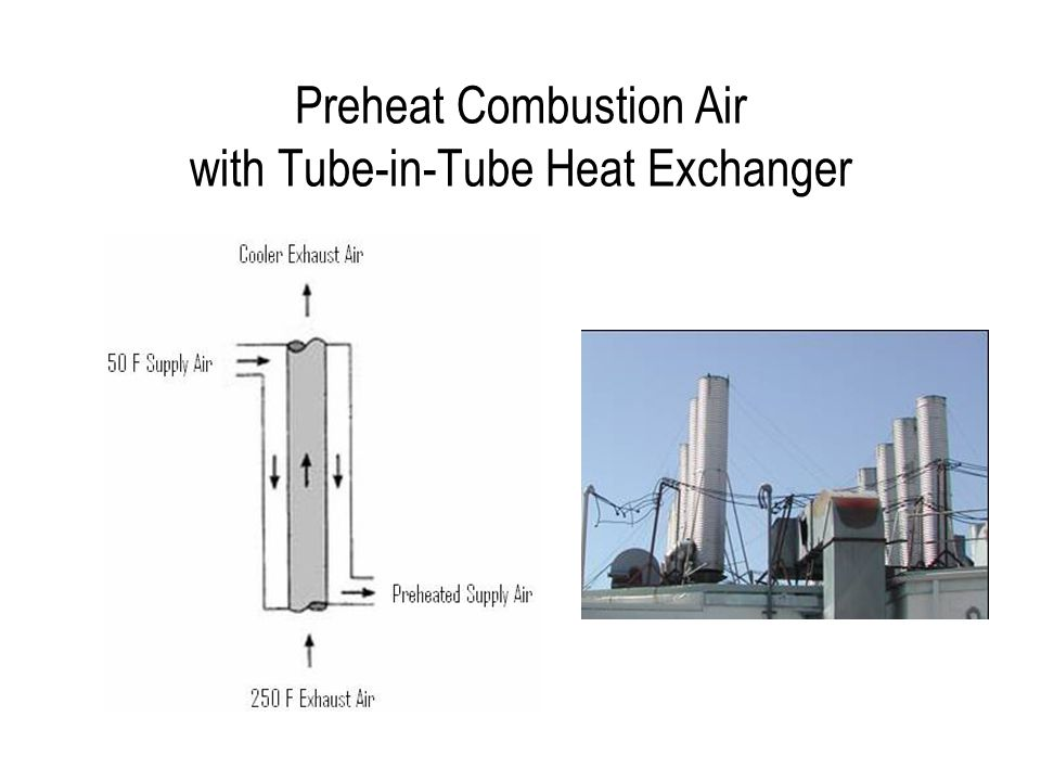 Preheat Combustion Air with Tube-in-Tube Heat Exchanger