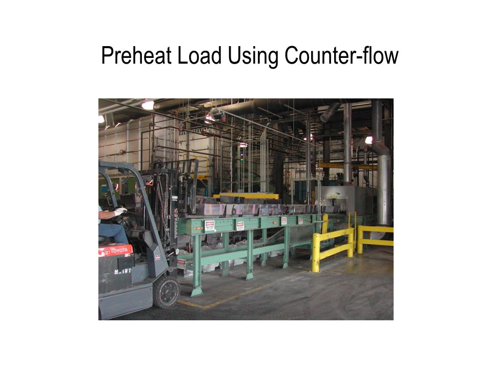 Preheat Load Using Counter-flow