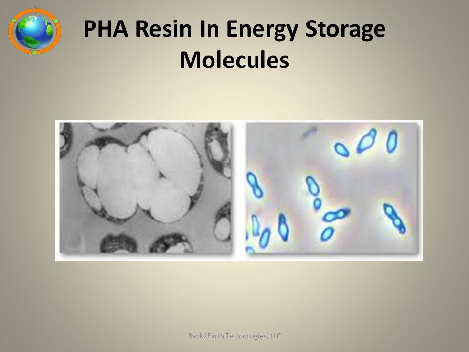 PHA Resin In Energy Storage Molecules Back2Earth Technologies, LLC22