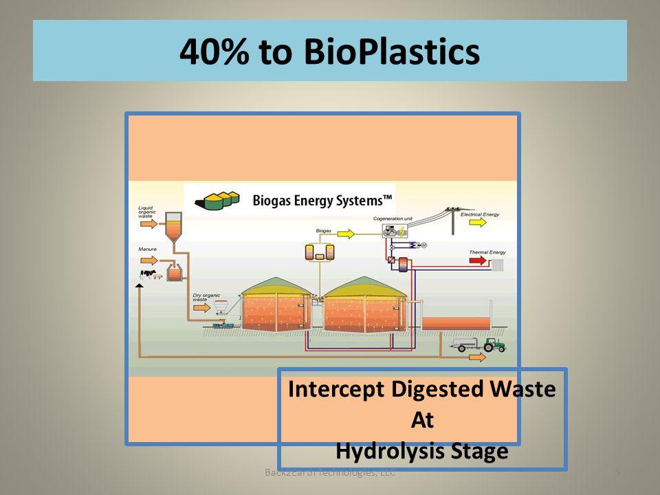 40% to BioPlastics Intercept Digested Waste At Hydrolysis Stage Back2Earth Technologies, LLC5