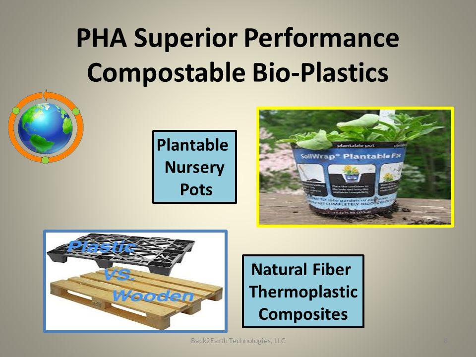 PHA Superior Performance Compostable Bio-Plastics Plantable Nursery Pots Natural Fiber Thermoplastic Composites Back2Earth Technologies, LLC8