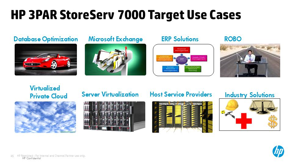 HP Restricted - For Internal and Channel Partner use only. 45 HP 3PAR StoreServ 7000 Target Use Cases Database OptimizationMicrosoft ExchangeERP Solut