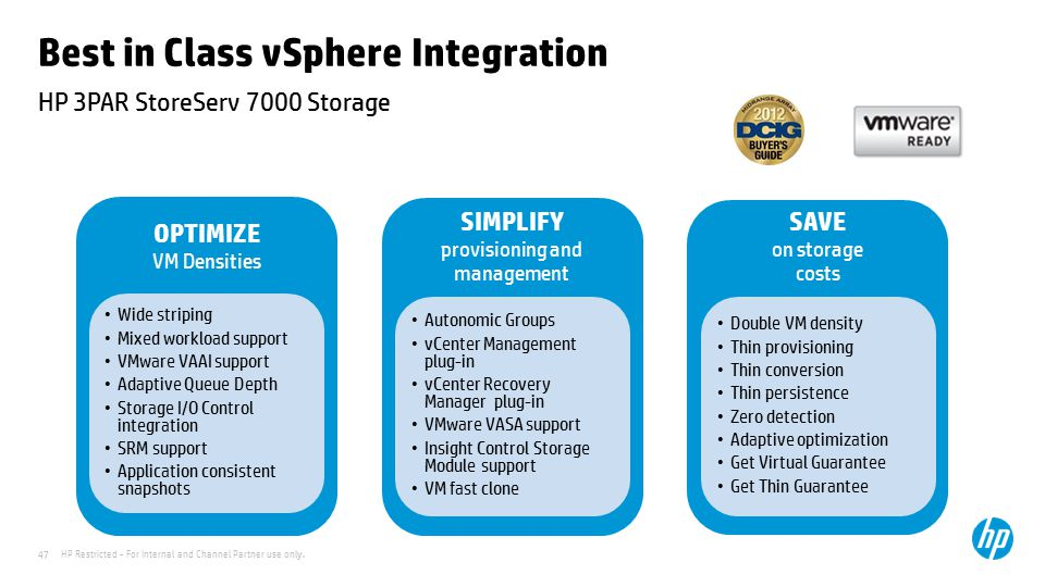 HP Restricted - For Internal and Channel Partner use only. 47 Best in Class vSphere Integration HP 3PAR StoreServ 7000 Storage OPTIMIZE VM Densities S