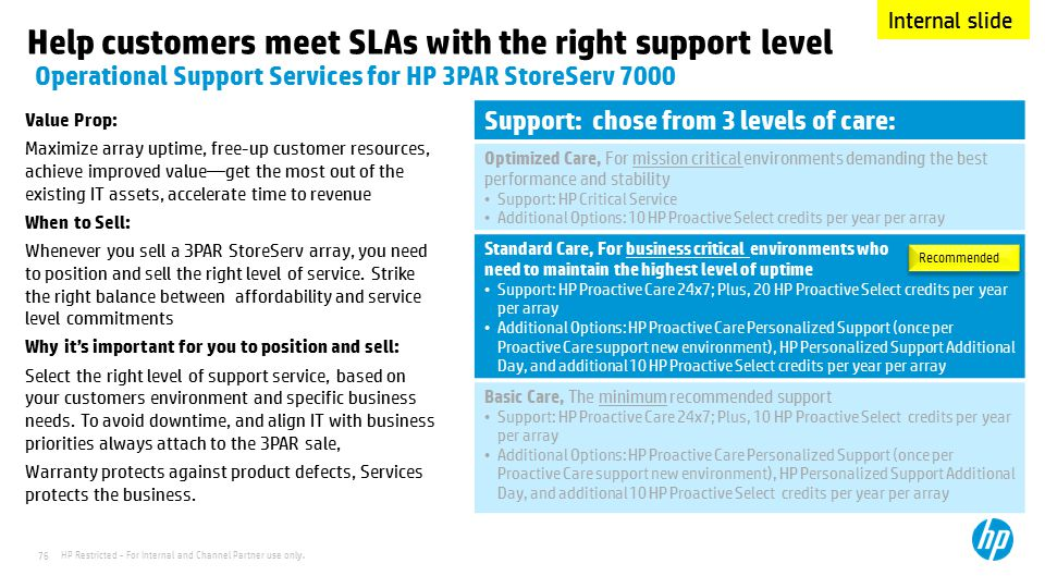 HP Restricted - For Internal and Channel Partner use only. 76 Help customers meet SLAs with the right support level Value Prop: Maximize array uptime,