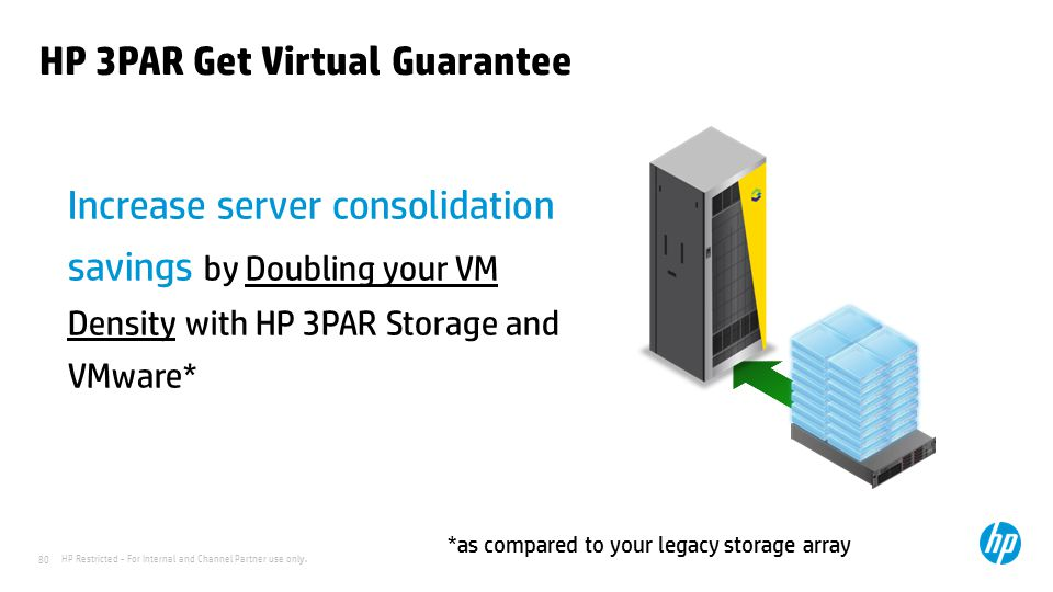 HP Restricted - For Internal and Channel Partner use only. 80 HP 3PAR Get Virtual Guarantee Increase server consolidation savings by Doubling your VM