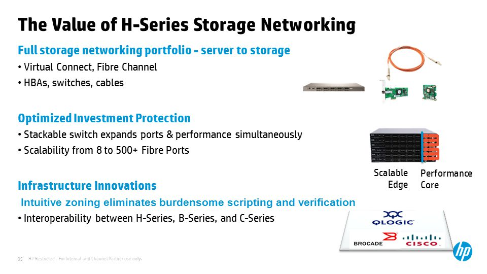 HP Restricted - For Internal and Channel Partner use only. 95 The Value of H-Series Storage Networking Full storage networking portfolio - server to s