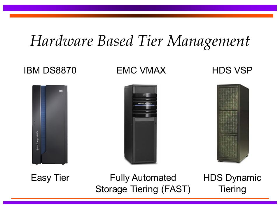 Hardware Based Tier Management IBM DS8870EMC VMAXHDS VSP Easy TierFully Automated Storage Tiering (FAST) HDS Dynamic Tiering