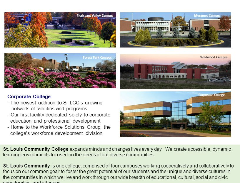 Florissant Valley Campus Forest Park Campus Meramec Campus Wildwood Campus Corporate College - The newest addition to STLCC's growing network of facilities and programs - Our first facility dedicated solely to corporate education and professional development - Home to the Workforce Solutions Group, the college's workforce development division St.