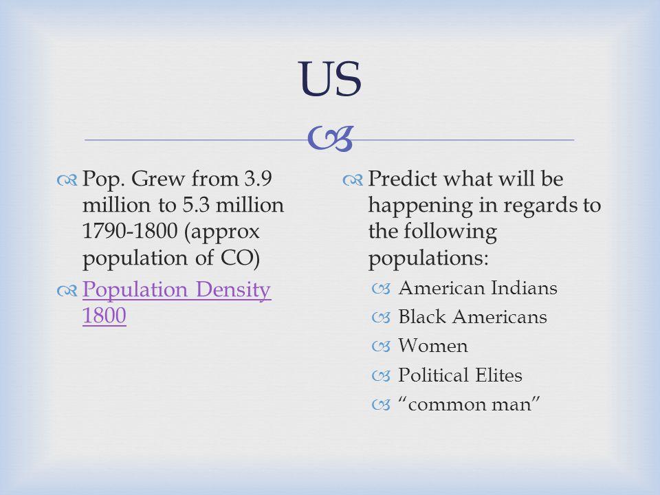  US  Pop.
