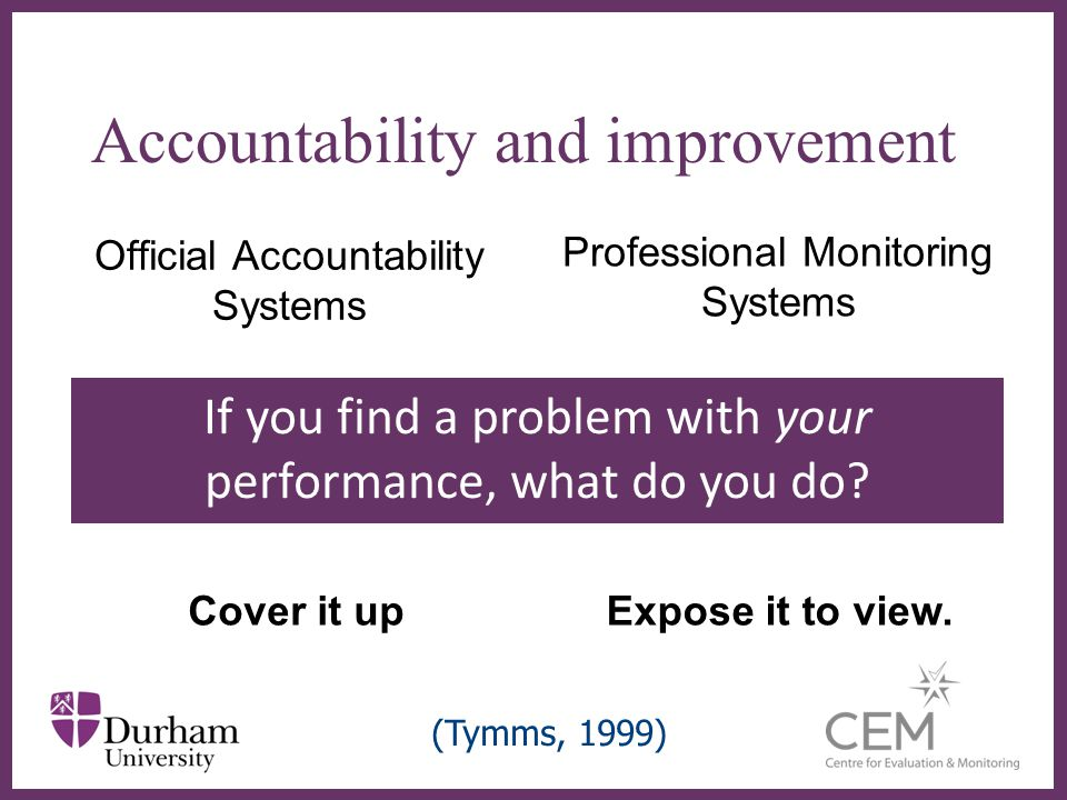 ∂ Accountability and improvement Official Accountability Systems Professional Monitoring Systems If you find a problem with your performance, what do you do.