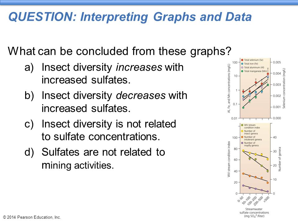 © 2014 Pearson Education, Inc. QUESTION: Interpreting Graphs and Data What can be concluded from these graphs? a)Insect diversity increases with incre