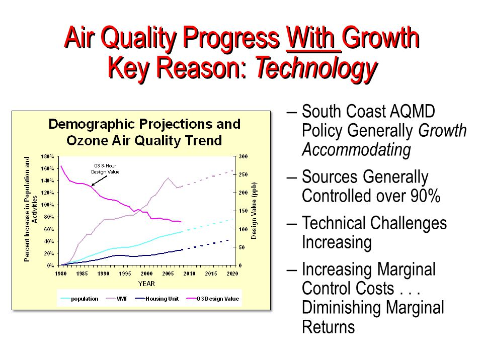 Air Quality Progress With Growth Key Reason: Technology – South Coast AQMD Policy Generally Growth Accommodating – Sources Generally Controlled over 90% – Technical Challenges Increasing – Increasing Marginal Control Costs...