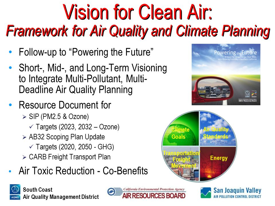 Vision for Clean Air: Framework for Air Quality and Climate Planning 5 South Coast Air Quality Management District Air Quality Standards Energy Climate Goals Transportation/ Freight Movement Follow-up to Powering the Future Short-, Mid-, and Long-Term Visioning to Integrate Multi-Pollutant, Multi- Deadline Air Quality Planning Resource Document for  SIP (PM2.5 & Ozone) Targets (2023, 2032 – Ozone)  AB32 Scoping Plan Update Targets (2020, 2050 - GHG)  CARB Freight Transport Plan Air Toxic Reduction - Co-Benefits