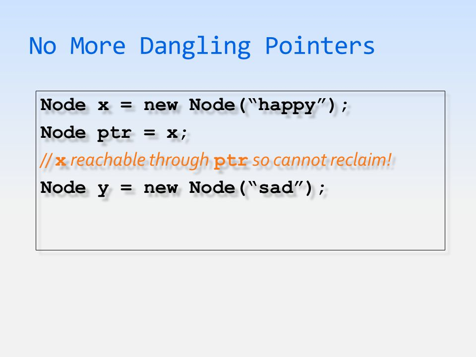 No More Dangling Pointers Node x = new Node( happy ); Node ptr = x; // x reachable through ptr so cannot reclaim.