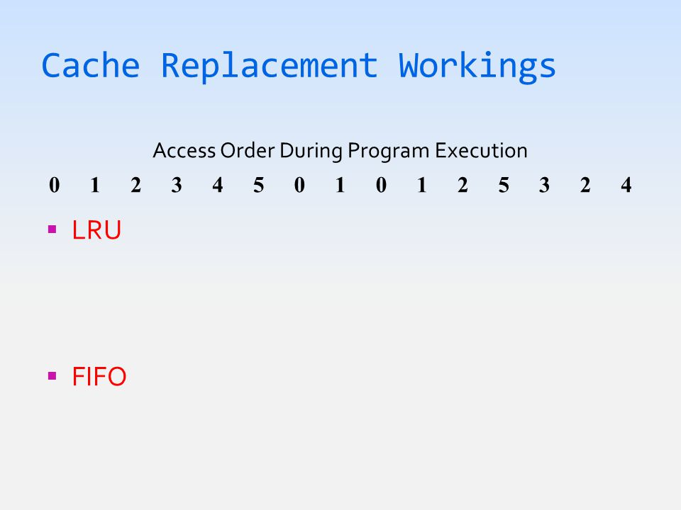 Cache Replacement Workings Access Order During Program Execution 012345010125324  LRU  FIFO