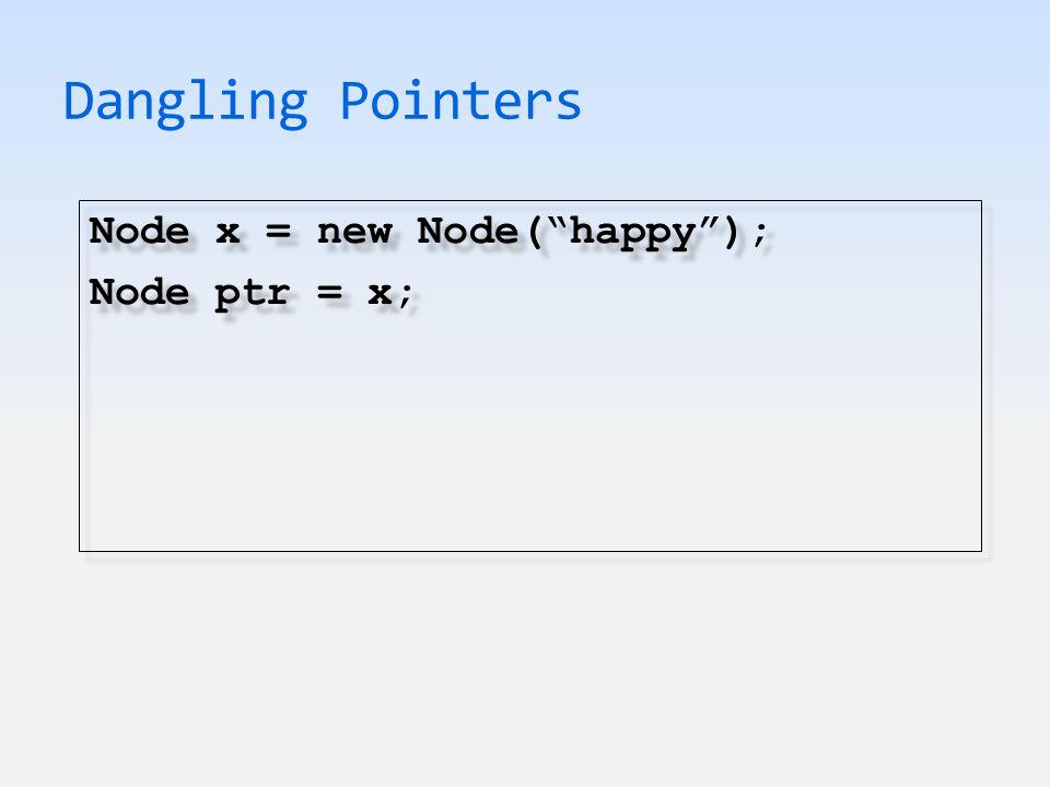 No More Dangling Pointers Node x = new Node( happy ); Node ptr = x; // x reachable through ptr so cannot reclaim.