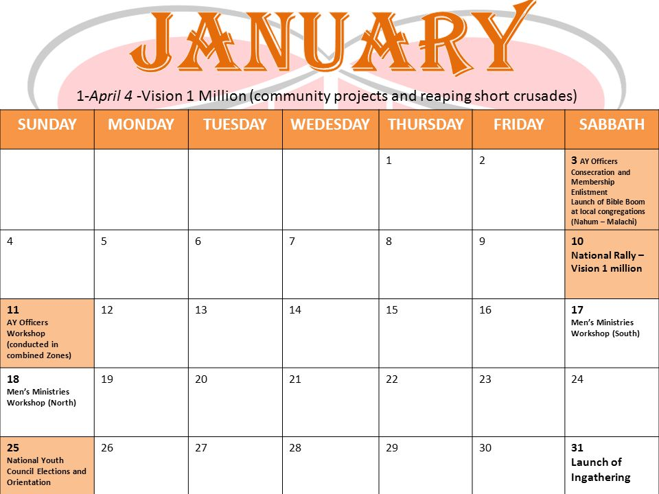 1-April 4 -Vision 1 Million (community projects and reaping short crusades)