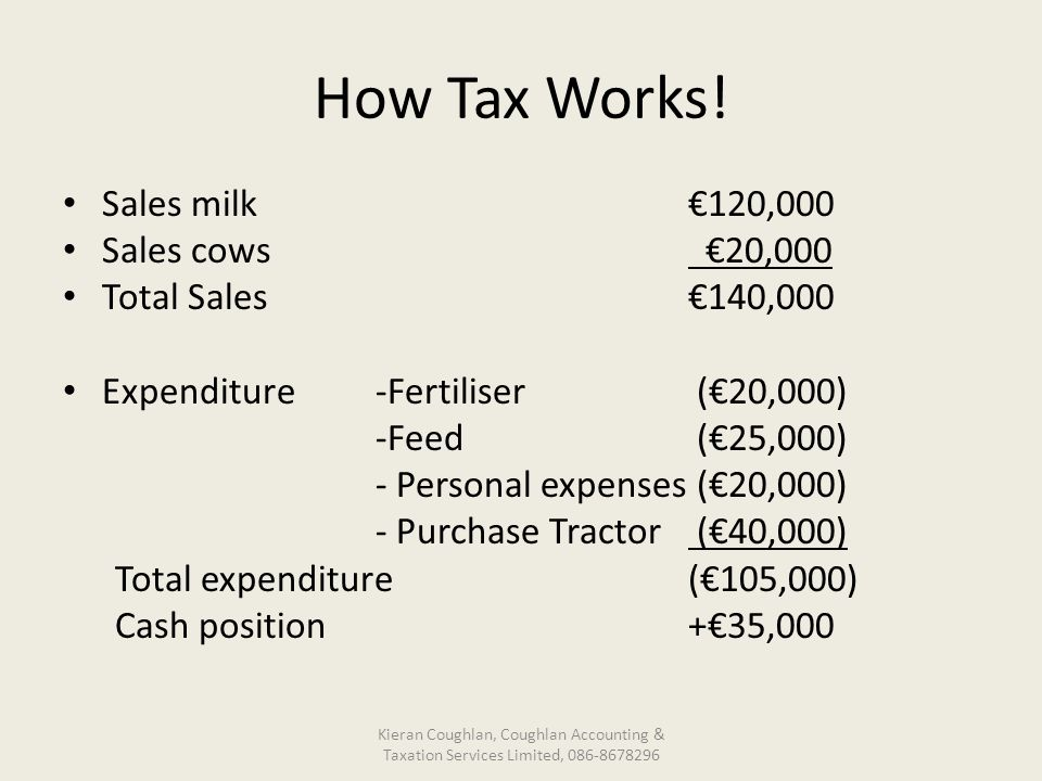 How Tax Works.