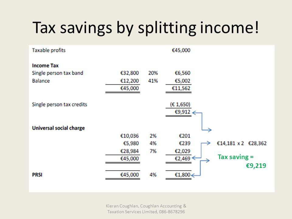 Tax savings by splitting income.