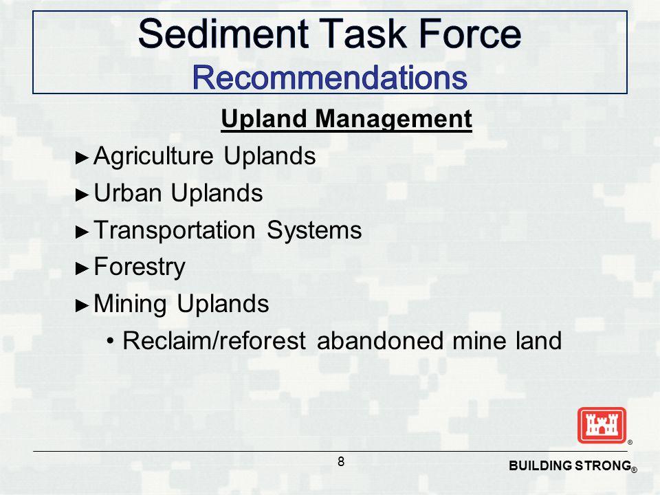 BUILDING STRONG ® Upland Management ► Agriculture Uplands ► Urban Uplands ► Transportation Systems ► Forestry ► Mining Uplands Reclaim/reforest abandoned mine land 8