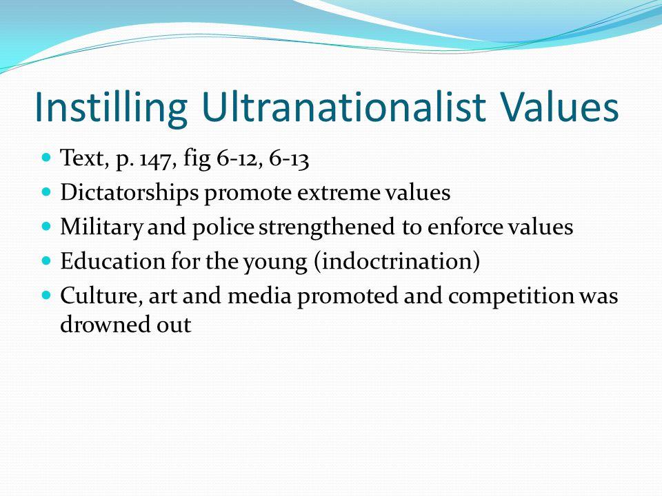 Instilling Ultranationalist Values Text, p.