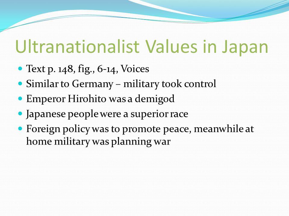 Ultranationalist Values in Japan Text p.