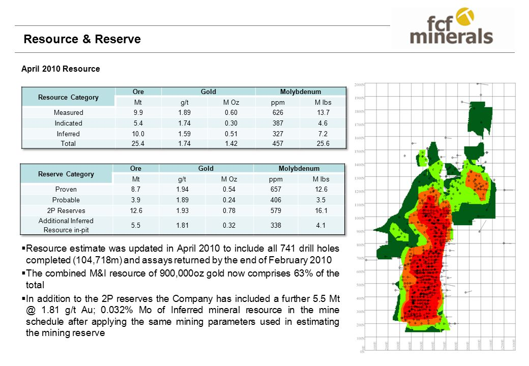 Resource & Reserve April 2010 Resource  Resource estimate was updated in April 2010 to include all 741 drill holes completed (104,718m) and assays returned by the end of February 2010  The combined M&I resource of 900,000oz gold now comprises 63% of the total  In addition to the 2P reserves the Company has included a further 5.5 Mt @ 1.81 g/t Au; 0.032% Mo of Inferred mineral resource in the mine schedule after applying the same mining parameters used in estimating the mining reserve