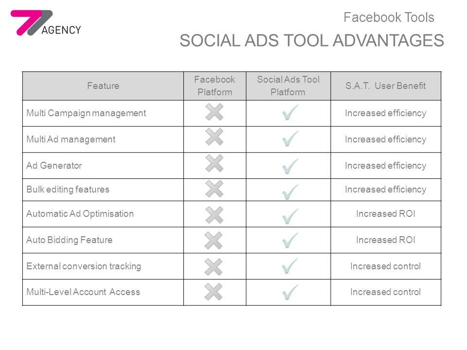 Feature Facebook Platform Social Ads Tool Platform S.A.T.
