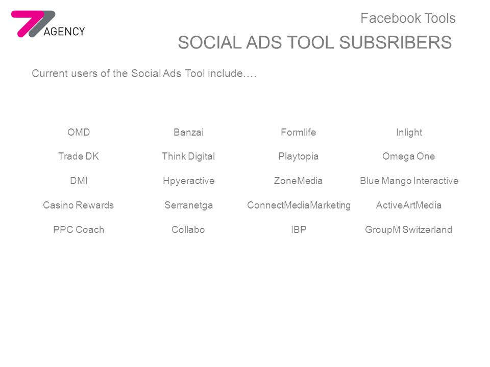 Current users of the Social Ads Tool include….