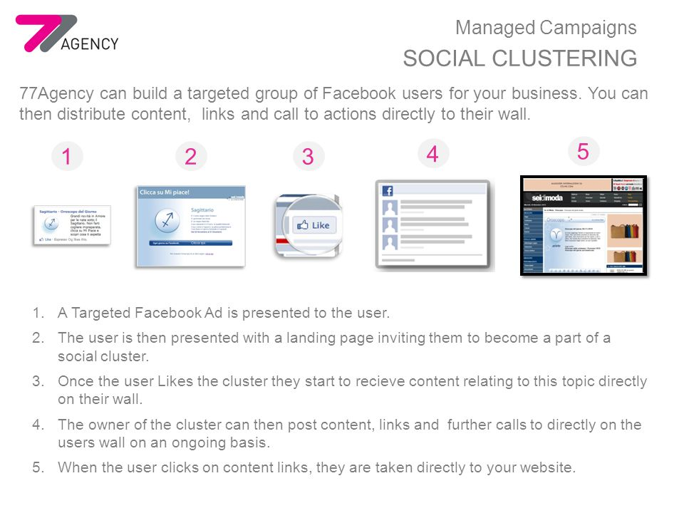 Managed Campaigns SOCIAL CLUSTERING 77Agency can build a targeted group of Facebook users for your business.