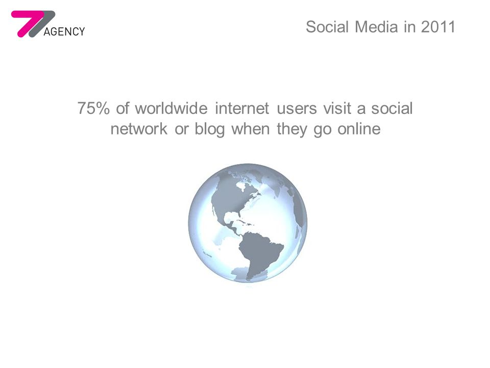 75% of worldwide internet users visit a social network or blog when they go online Social Media in 2011