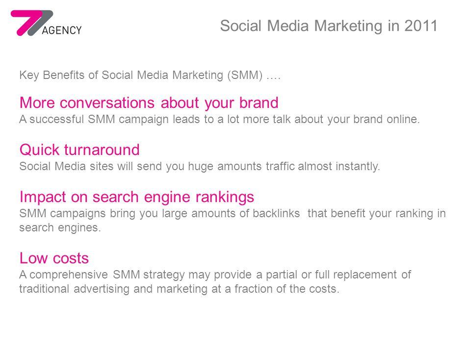 Key Benefits of Social Media Marketing (SMM) ….