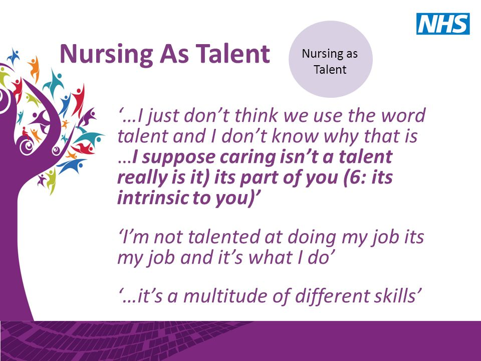 Nursing As Talent '…I just don't think we use the word talent and I don't know why that is …I suppose caring isn't a talent really is it) its part of you (6: its intrinsic to you)' 'I'm not talented at doing my job its my job and it's what I do' '…it's a multitude of different skills' Nursing as Talent