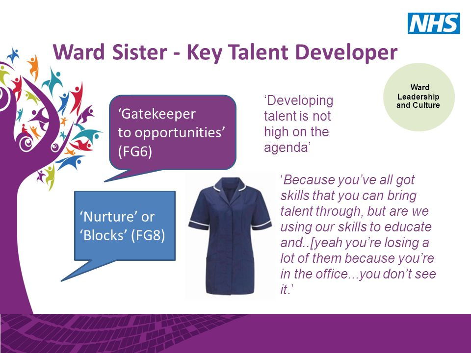 Ward Sister - Key Talent Developer 'Developing talent is not high on the agenda' 'Gatekeeper to opportunities' (FG6) 'Nurture' or 'Blocks' (FG8) Ward Leadership and Culture 'Because you've all got skills that you can bring talent through, but are we using our skills to educate and..[yeah you're losing a lot of them because you're in the office...you don't see it.'
