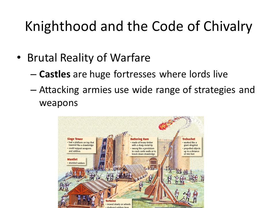 Knighthood and the Code of Chivalry Brutal Reality of Warfare – Castles are huge fortresses where lords live – Attacking armies use wide range of strategies and weapons