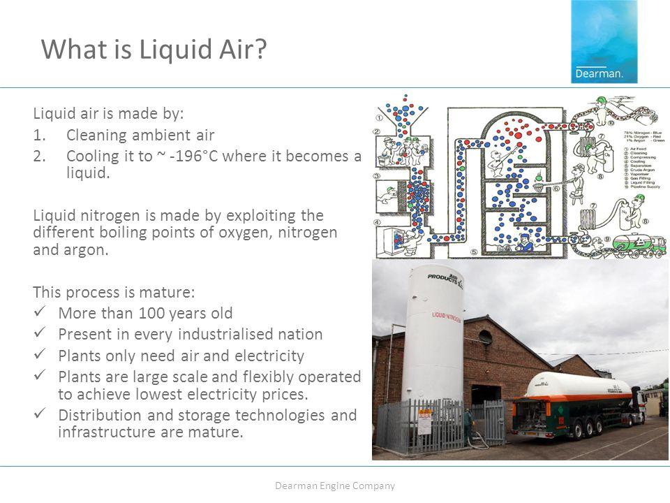 What is Liquid Air.