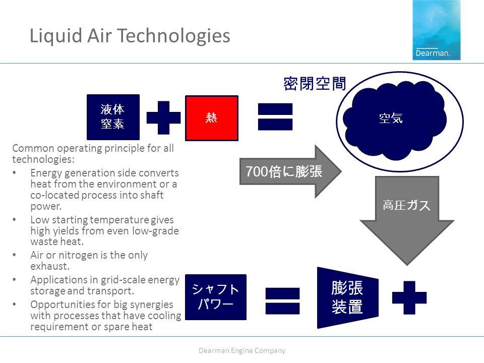 Liquid Air Energy Network Liquid air as an energy vector is entering mainstream energy thinking.