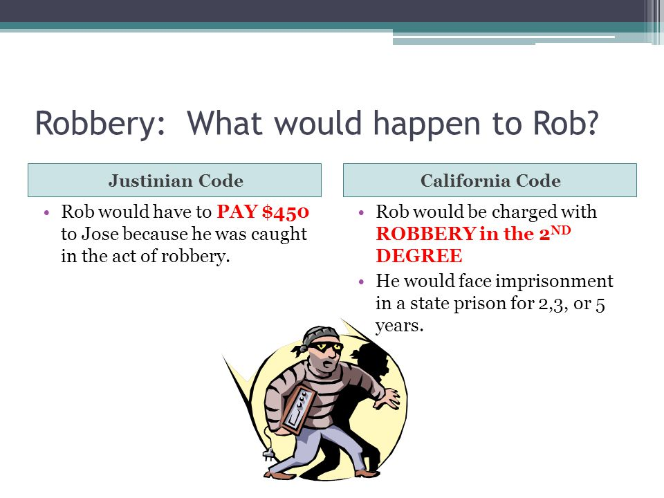 Robbery: What would happen to Rob? Justinian CodeCalifornia Code Rob would have to PAY $450 to Jose because he was caught in the act of robbery. Rob w