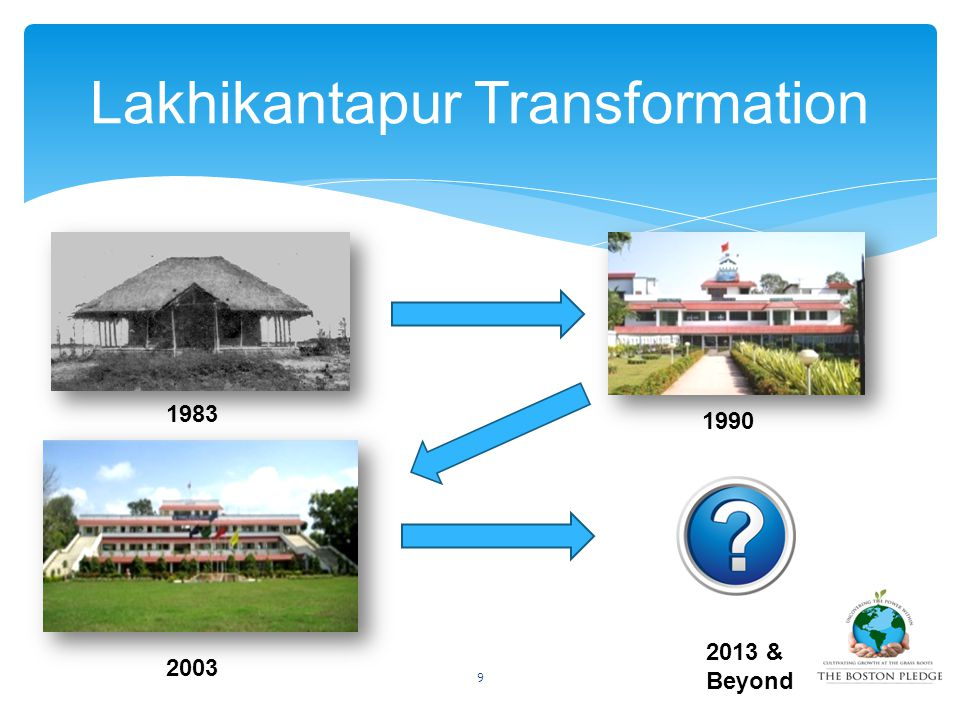 9 Lakhikantapur Transformation 1983 1990 2003 2013 & Beyond
