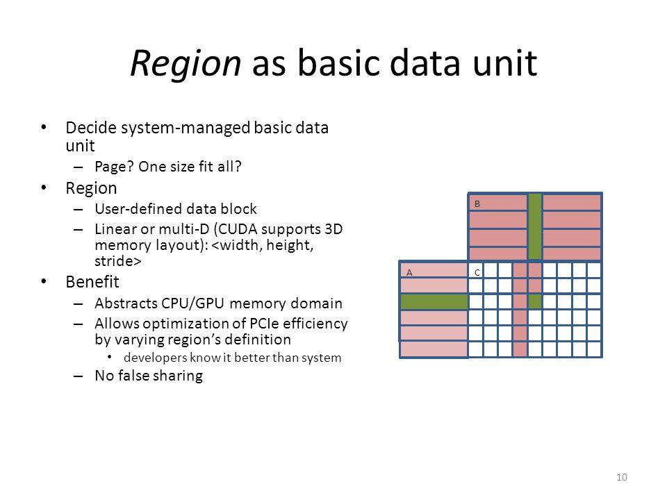 Region as basic data unit Decide system-managed basic data unit – Page.