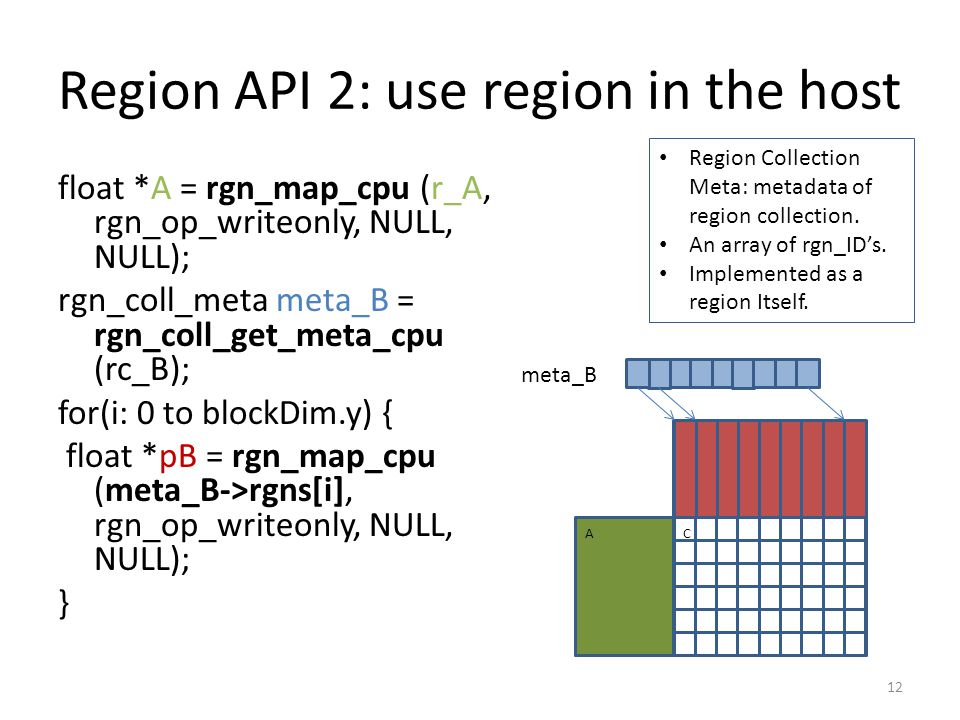 Region API 2: use region in the host float *A = rgn_map_cpu (r_A, rgn_op_writeonly, NULL, NULL); rgn_coll_meta meta_B = rgn_coll_get_meta_cpu (rc_B); for(i: 0 to blockDim.y) { float *pB = rgn_map_cpu (meta_B->rgns[i], rgn_op_writeonly, NULL, NULL); } 12 A B C Region Collection Meta: metadata of region collection.