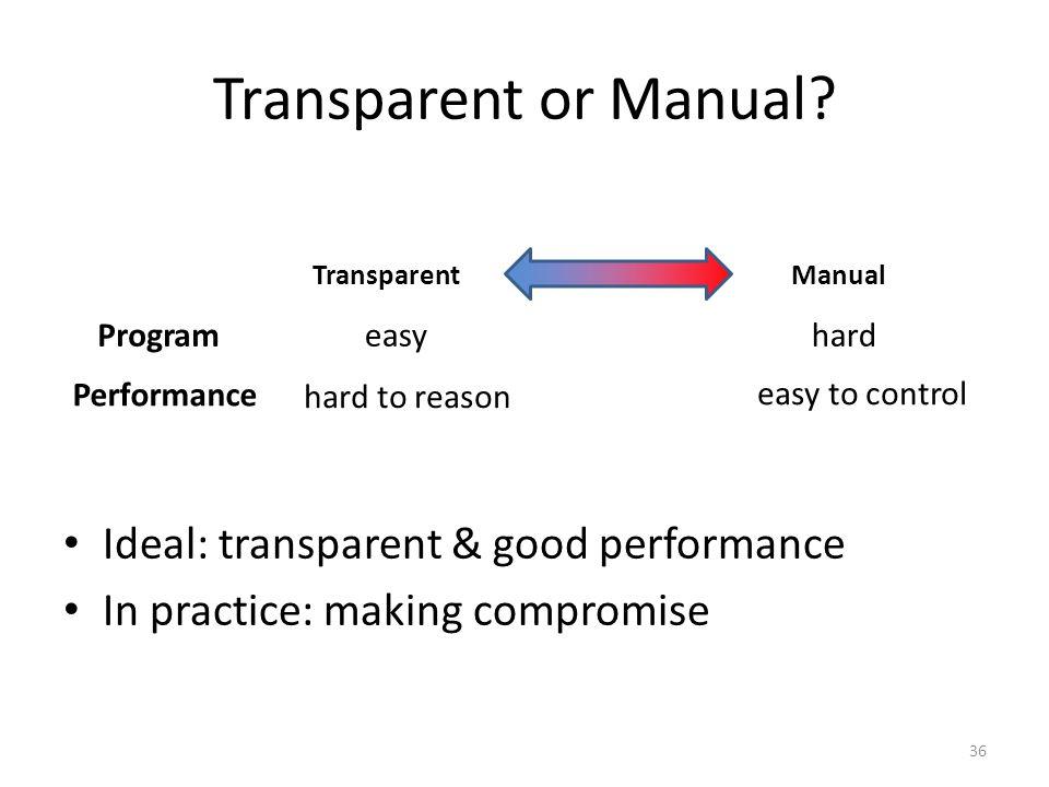 Transparent or Manual.