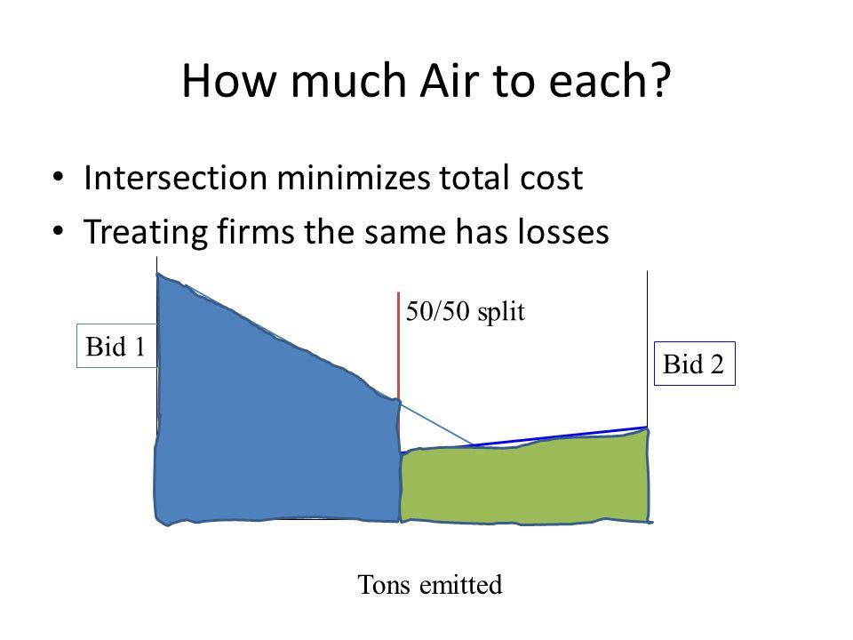 How much Air to each.