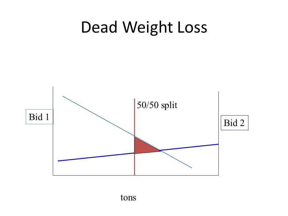 Dead Weight Loss Bid 1 tons Bid 2 50/50 split
