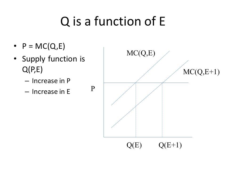 Q is a function of E P = MC(Q,E) Supply function is Q(P,E) – Increase in P – Increase in E P MC(Q,E+1) MC(Q,E) Q(E+1)Q(E)