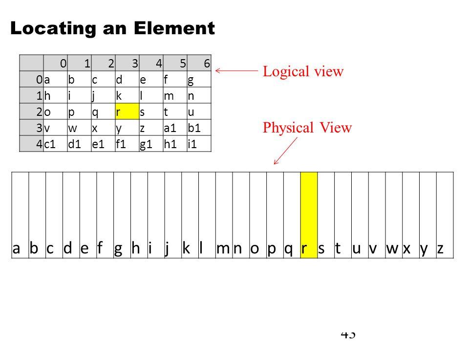 43 Locating an Element 0123456 0abcdefg 1hijklmn 2opqrstu 3vwxyza1b1 4c1d1e1f1g1h1i1 abcdefghijklmnopqrstuvwxyz Logical view Physical View
