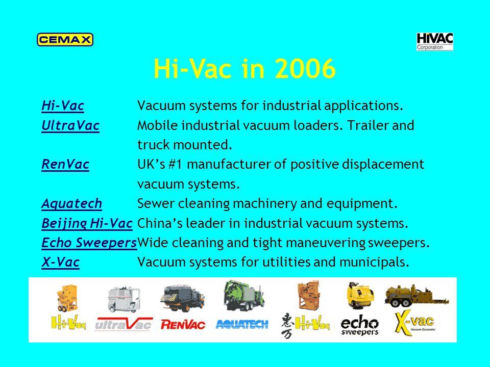 Hi-Vac Corporation Industrial Vacuum Cleaners