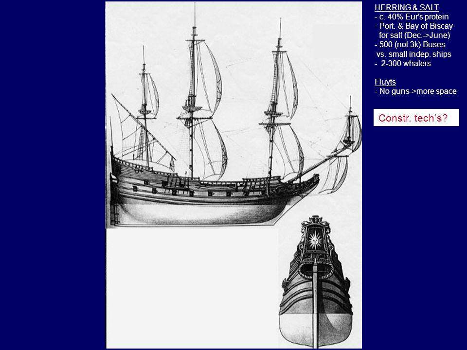 HERRING & SALT - c. 40% Eur's protein - Port. & Bay of Biscay for salt (Dec.->June) - 500 (not 3k) Buses vs. small indep. ships - 2-300 whalers Fluyts
